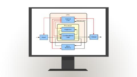 Certificate in PC Architecture